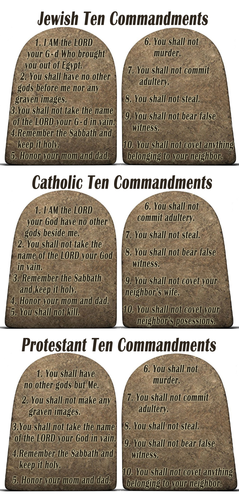 Ten Commandments - Jewish Catholic and Protestant.jpg